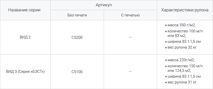 table_bumvinil2